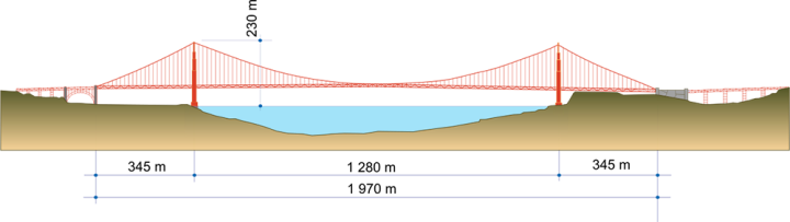 1211px-Golden-Gate-Bridge.svg.png