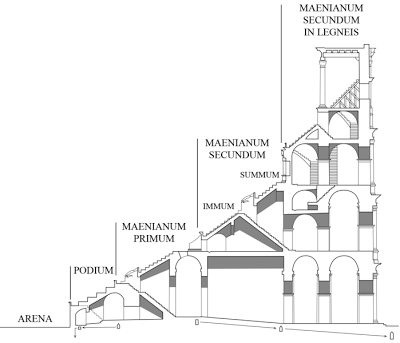 Colosseum structure.png