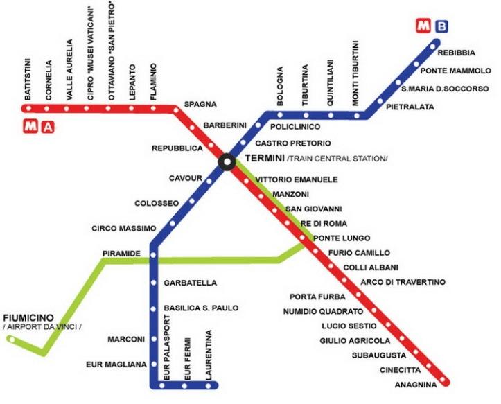 Subway rome.jpg
