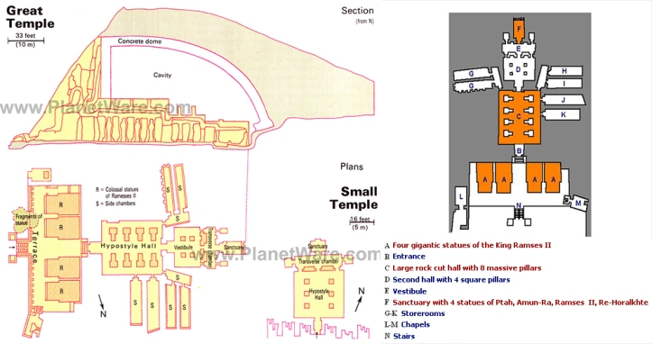 Abu simbel structure and map.jpg