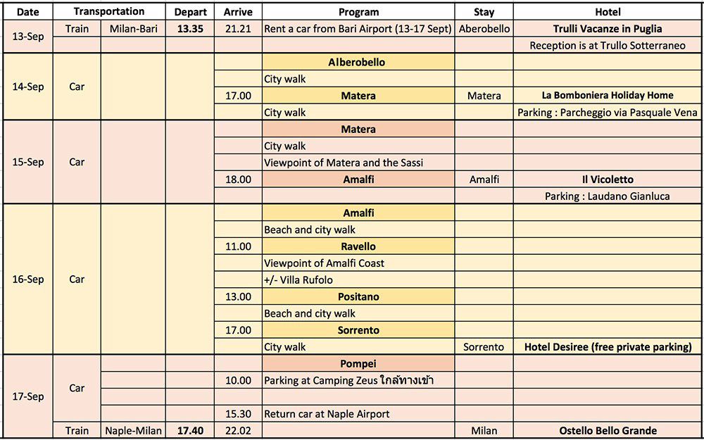 schedule-southern-italy