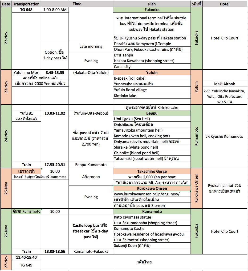 Kyushu itinerary.jpg